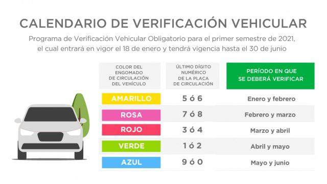 verificación vehicular 2021