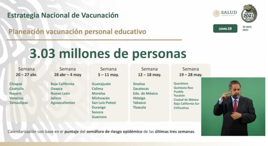 vacunación maestros