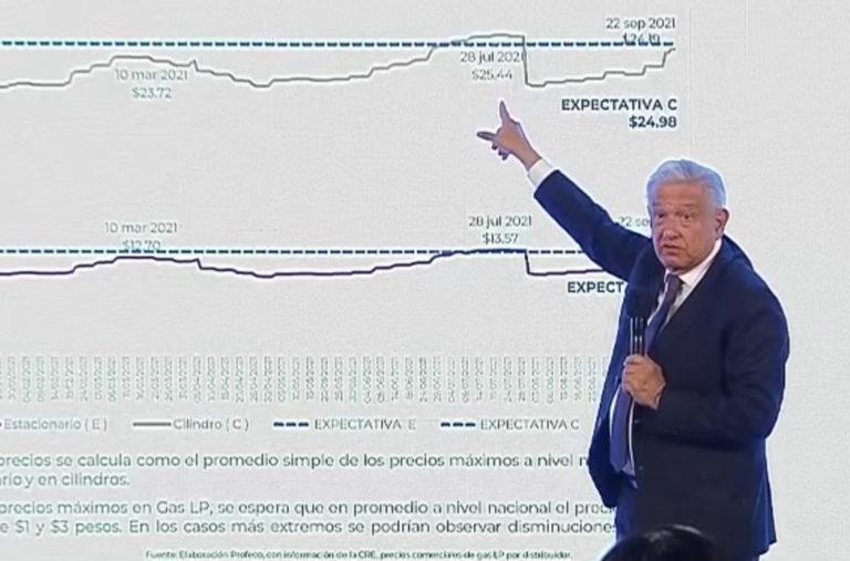 precios del gas lp